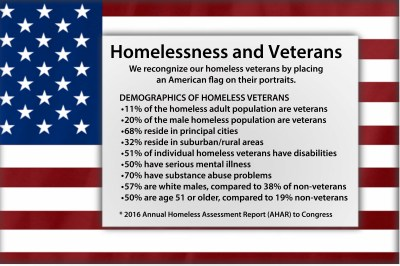 Homelessness and Veterans